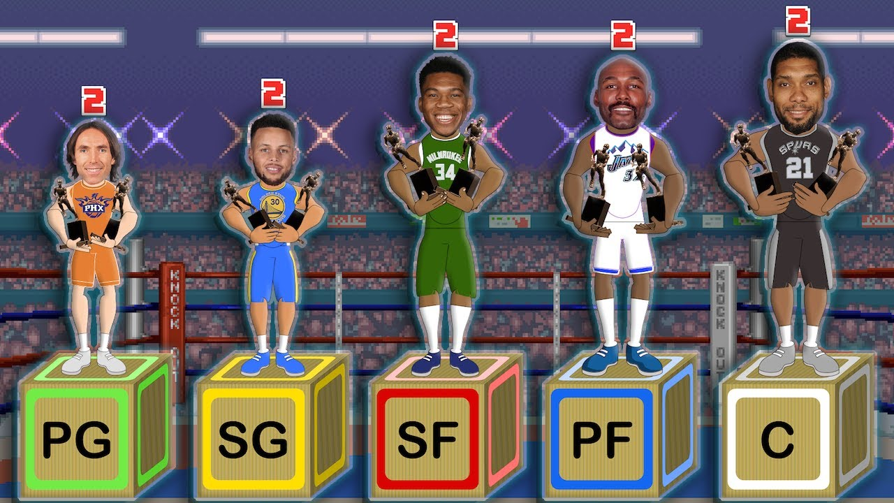 The Best NBA Starting 5 from every MVP Total