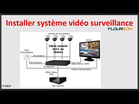 video surveillance avec telephone