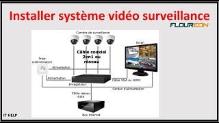 Comment installer système de vidéo surveillance H.264 Floureon dvr