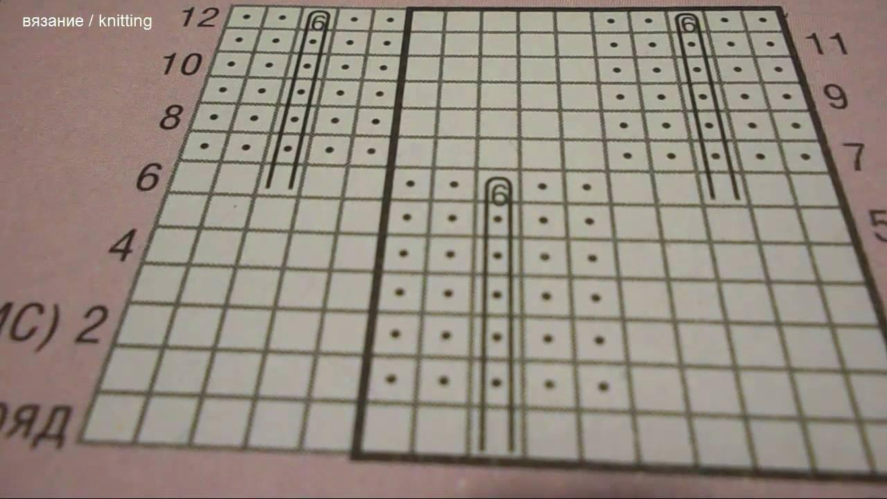 уроки вязания спицами условные обозначения петель выпуск 10