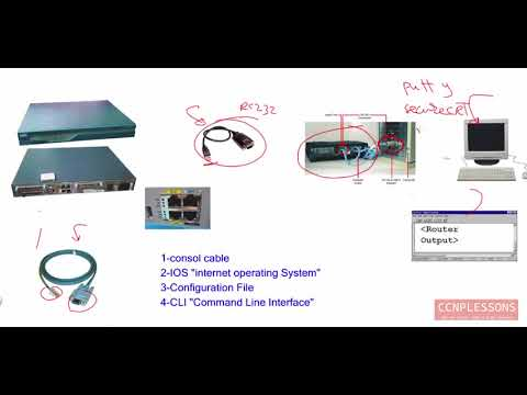 lec 7 intial router configuration By Ahmed Abdallah