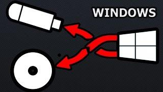 Как сделать УСТАНОВОЧНУЮ / ЗАГРУЗОЧНУЮ USB флешку из ISO образа DVD диска с ОС WINDOWS 7 8 10