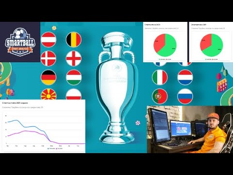 Най- сетне !!! Евро 2020 !!! Очаквания и прогнози.