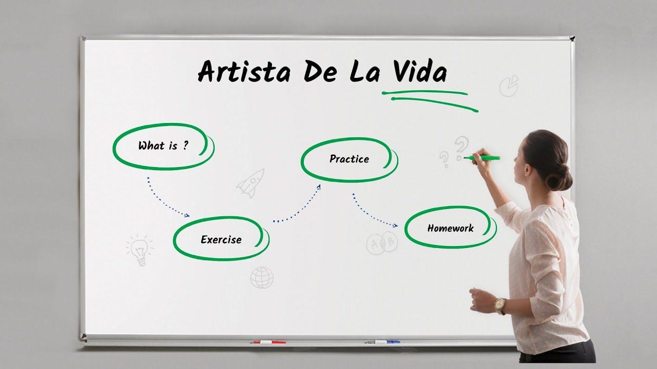 Presentación Artista De La Vida.