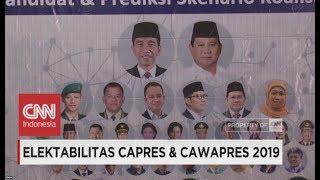 Elektabilitas Capres & Cawapres 2019