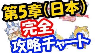 妖怪ウォッチ3 攻略 第5章 日本 「街にひそむ巨大な影」の完全攻略チャート thumbnail