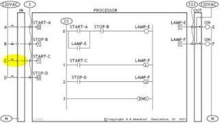 11 retentive instructions otl and otu ab plc training