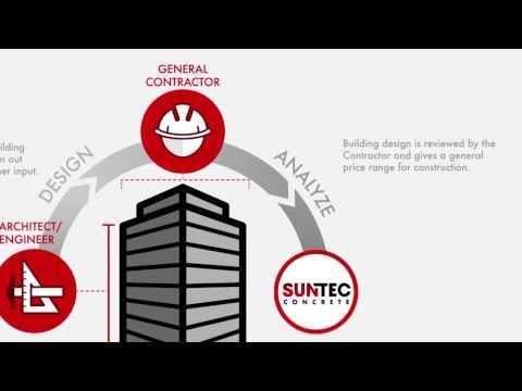 Suntec Preconstruction Process
