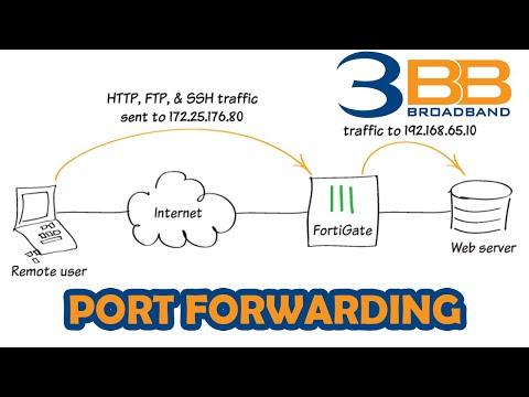 วิธีทำ Port forwarding ค่าย 3bb