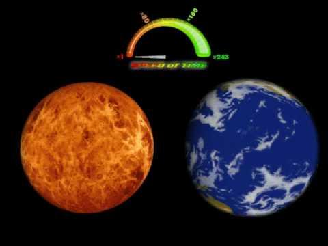 Venus vs. Earth - YouTube