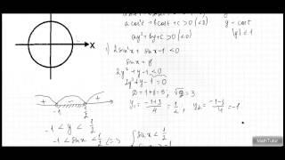 Алгебра 10-11 классы. 21. Тригонометрические неравенства, приводимые к квадратным