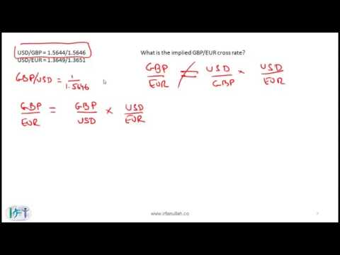 CFA Level II: R14 Currency Exchange Rates: Determination And Forecasting Free Lecture
