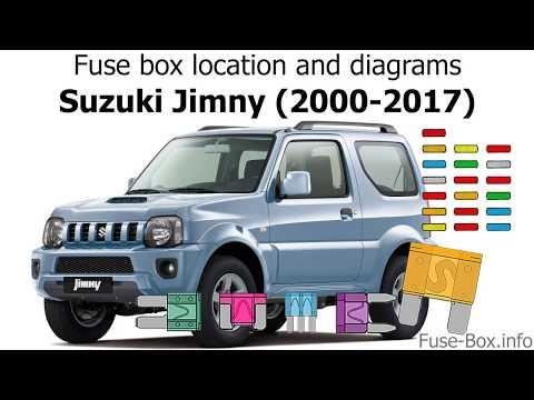 fuse box location and diagrams suzuki jimny (2000 2017 bmw z3 fuse box location suzuki fuse box wiring diagram