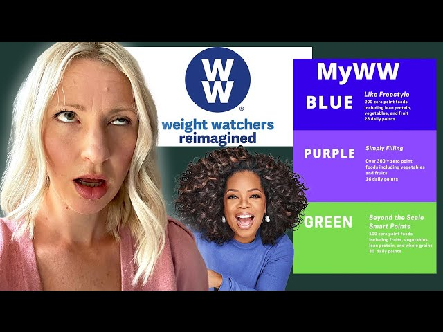 Dietitian Reviews Weight Watchers (YEP, IT'S STILL REALLY REALLY BAD)