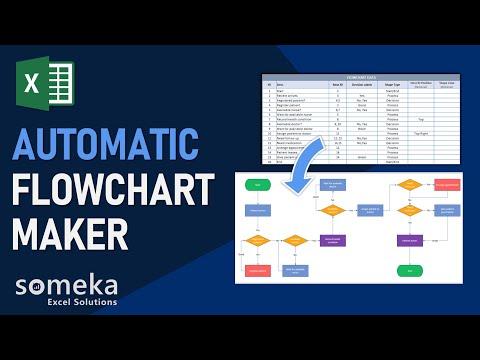 Automatic Flowchart Maker   Create Flowcharts in Excel!