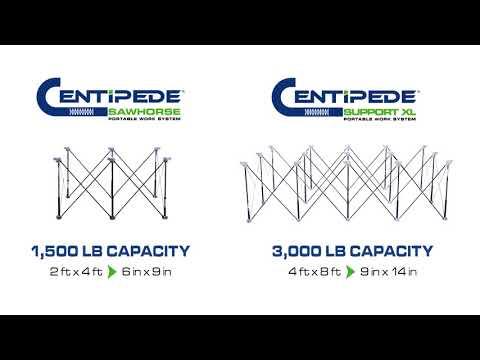 Bora® Centipede® Support System in 30 Seconds
