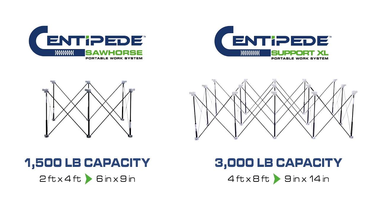 medium resolution of bora centipede support system in 30 seconds