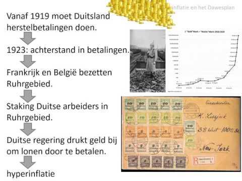 8. Hyperinflatie en het Dawesplan (HC Duitsland)