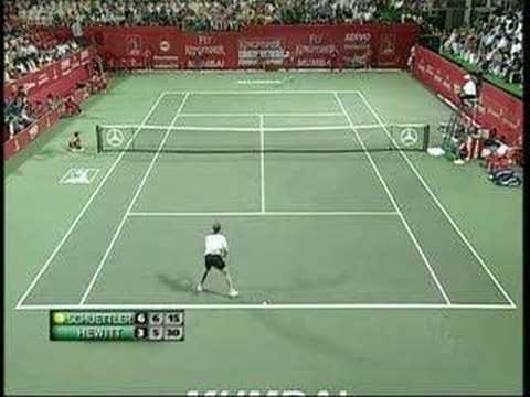 Amazing Tennis Points
