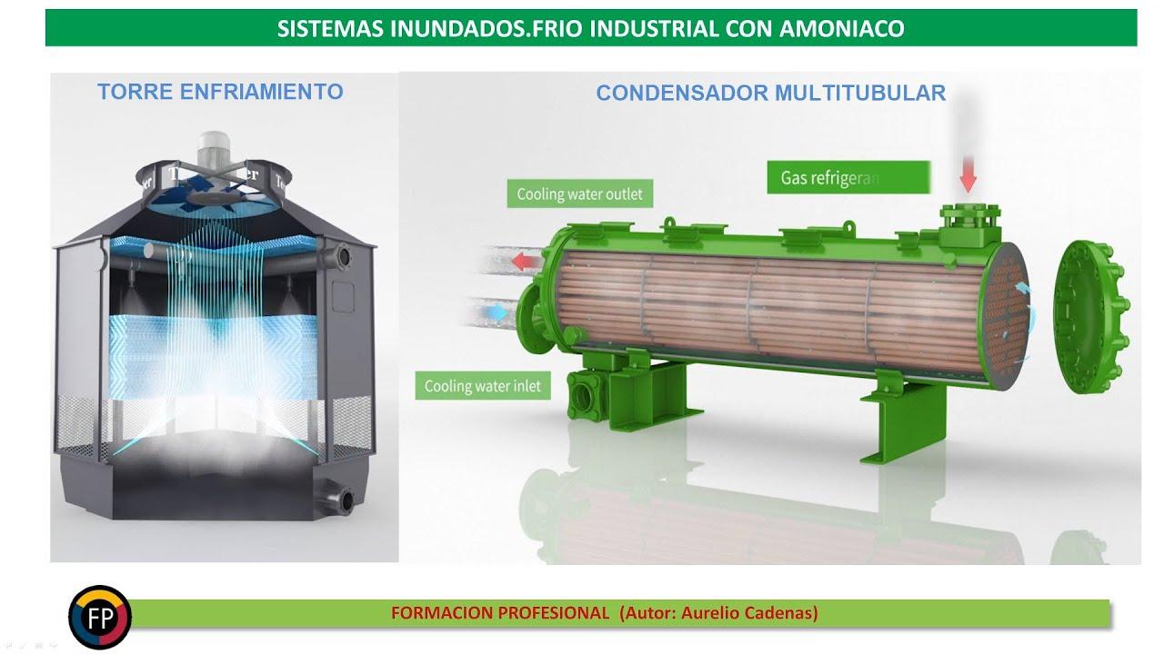 Precios de bombas centrifugas para agua en easy