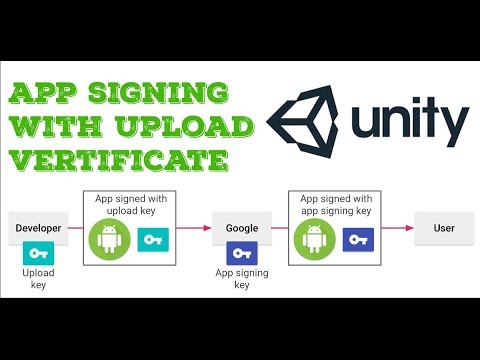 Unity - Android App signing with Upload certificate