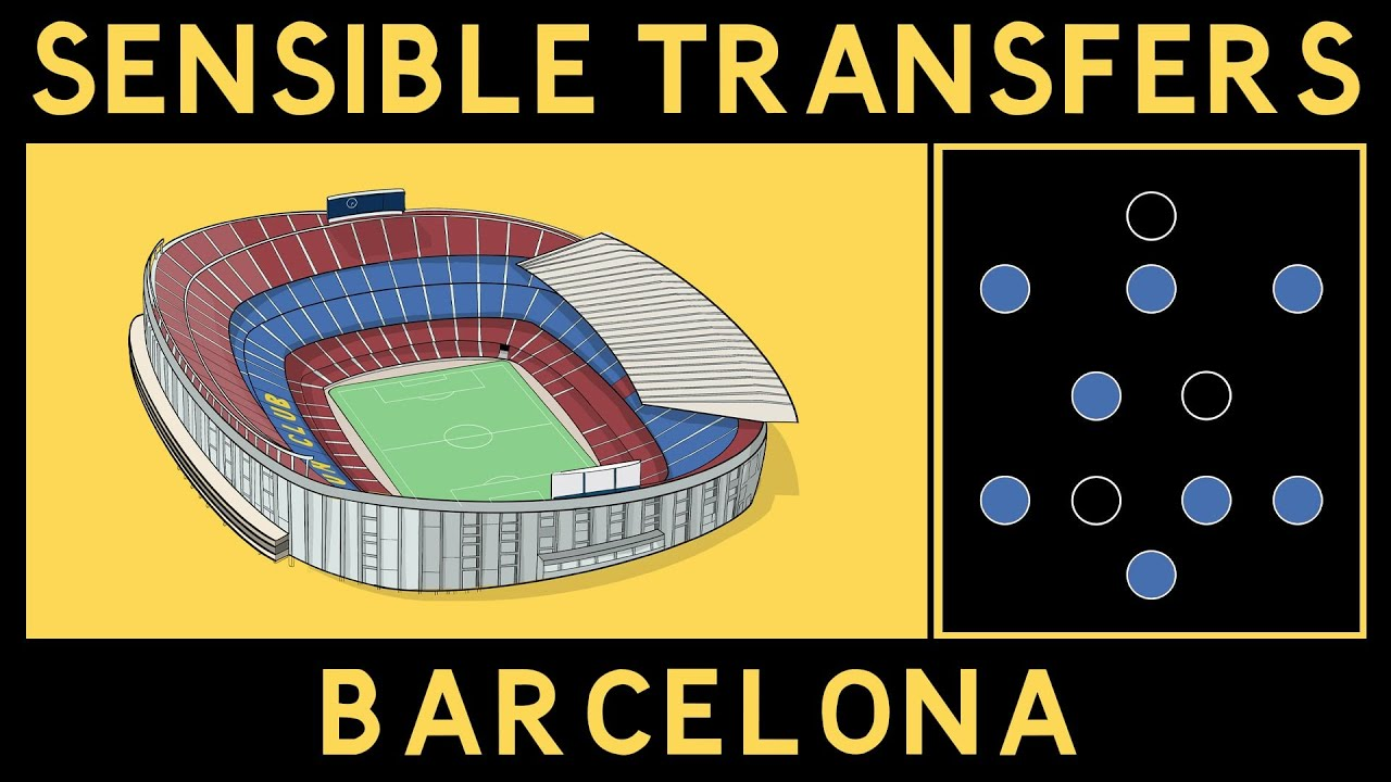 Sensible Transfers: Barcelona