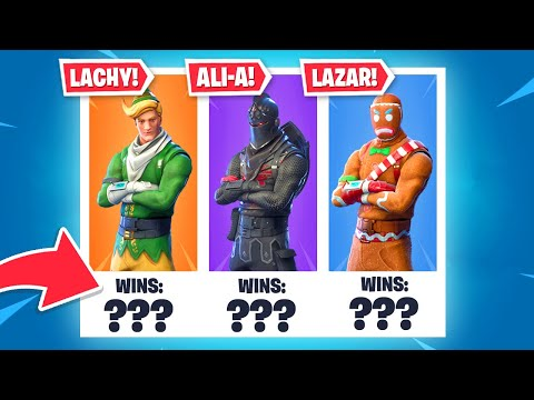 EXPOSING YouTuber's Fortnite STATS!
