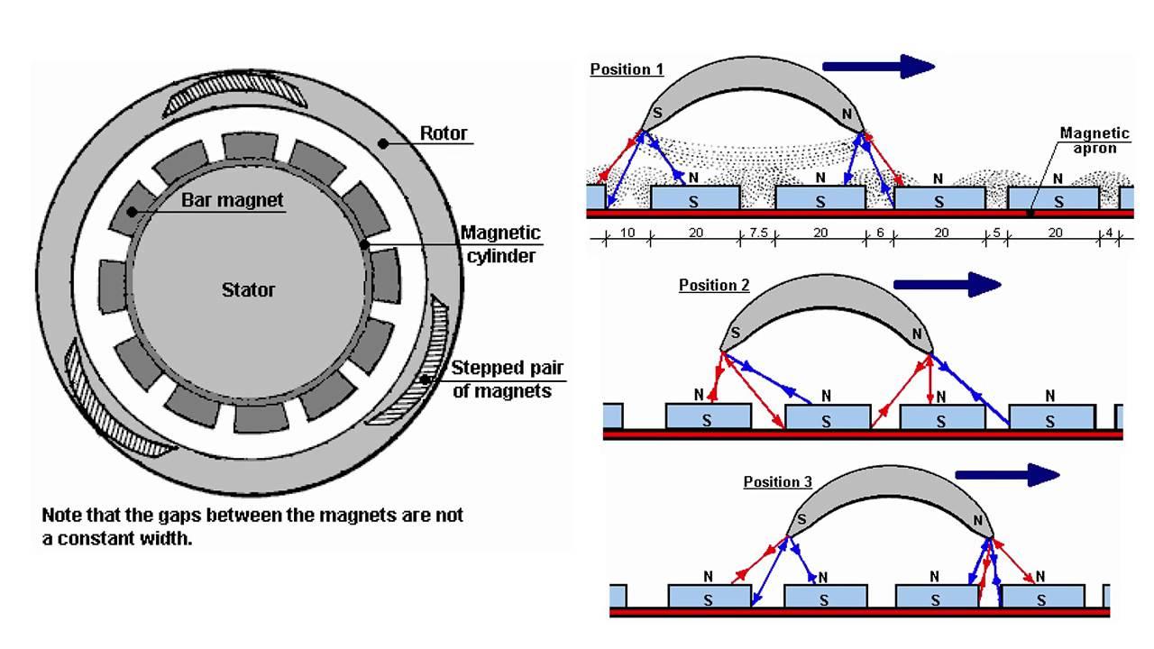 maxresdefault rodin coil wiring diagram wiring diagram