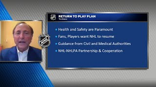 Return to Play Plan for 2019-20 NHL Season