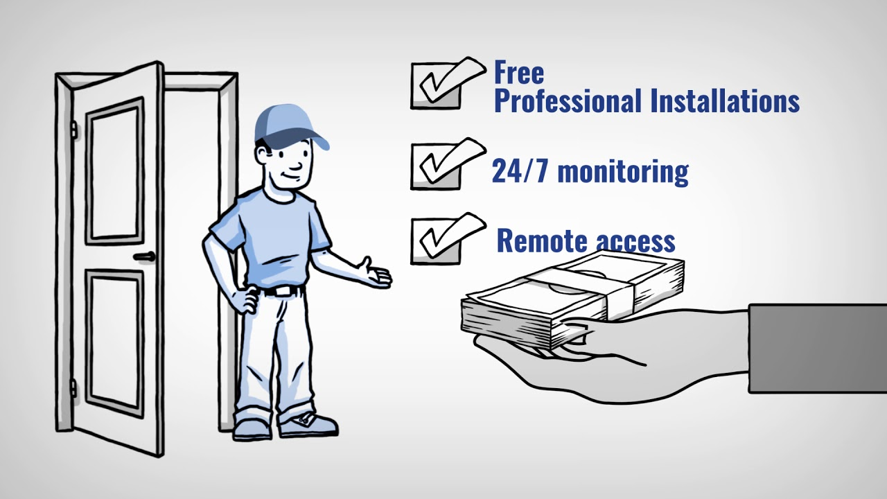 Burglary Intrusion Alarm Monitoring