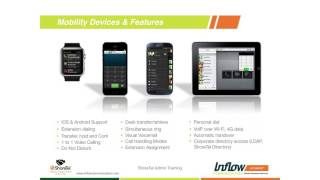 ShoreTel Admin Training - Mobility Router & Clients