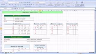 Фиксация ячеек и диапазонов в MS Excel (видео-урок)