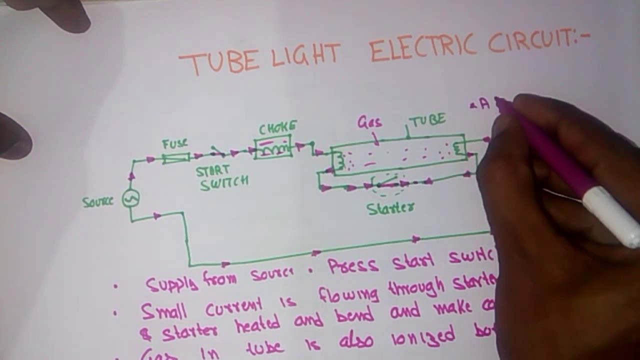 FLUORESCENT LIGHT, CFL, WORKING OF FLUORESCENT LIGHT/TUBE LIGHT ...
