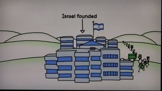 Animation Israel and Palestine 2012 by Jewish Voice for Peace JVP facts behind the story