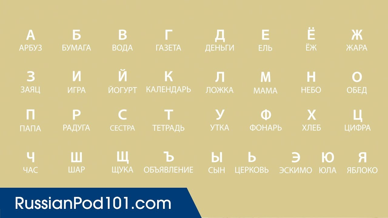Learn ALL Russian Alphabet in 30 Minutes - How to Read and Write Russian