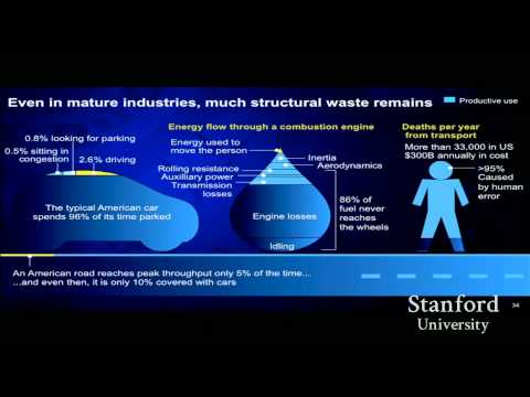 Stefan Heck   Resource revolution: A tenfold increase in productivity