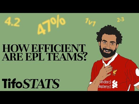 How efficient is your Premier League team? | By The Numbers