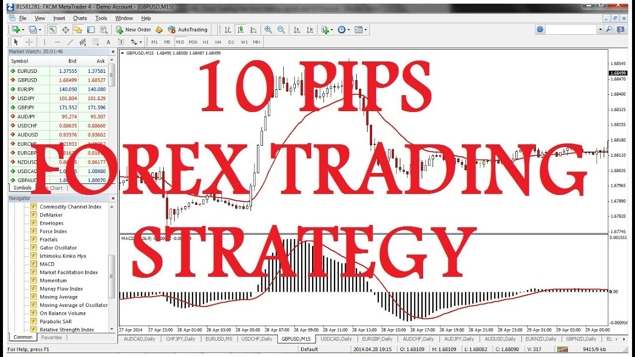 How to get more pips in forex trading