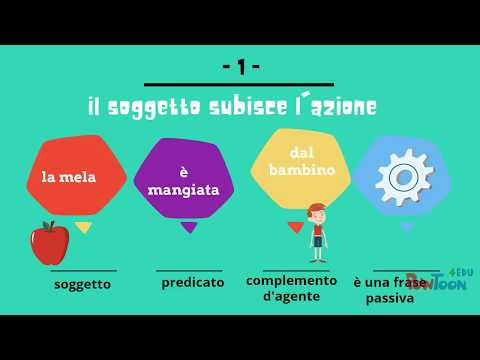 frase attiva e frase passiva