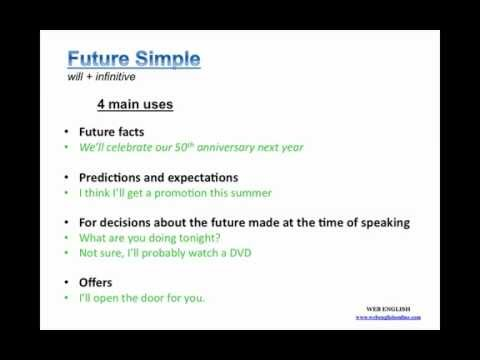 Future Tenses English Grammar Youtube
