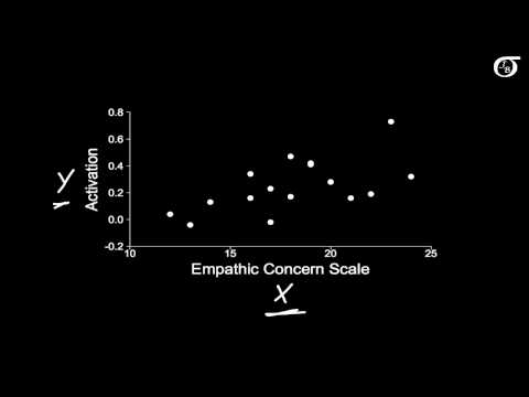 Introduction to Simple Linear Regression