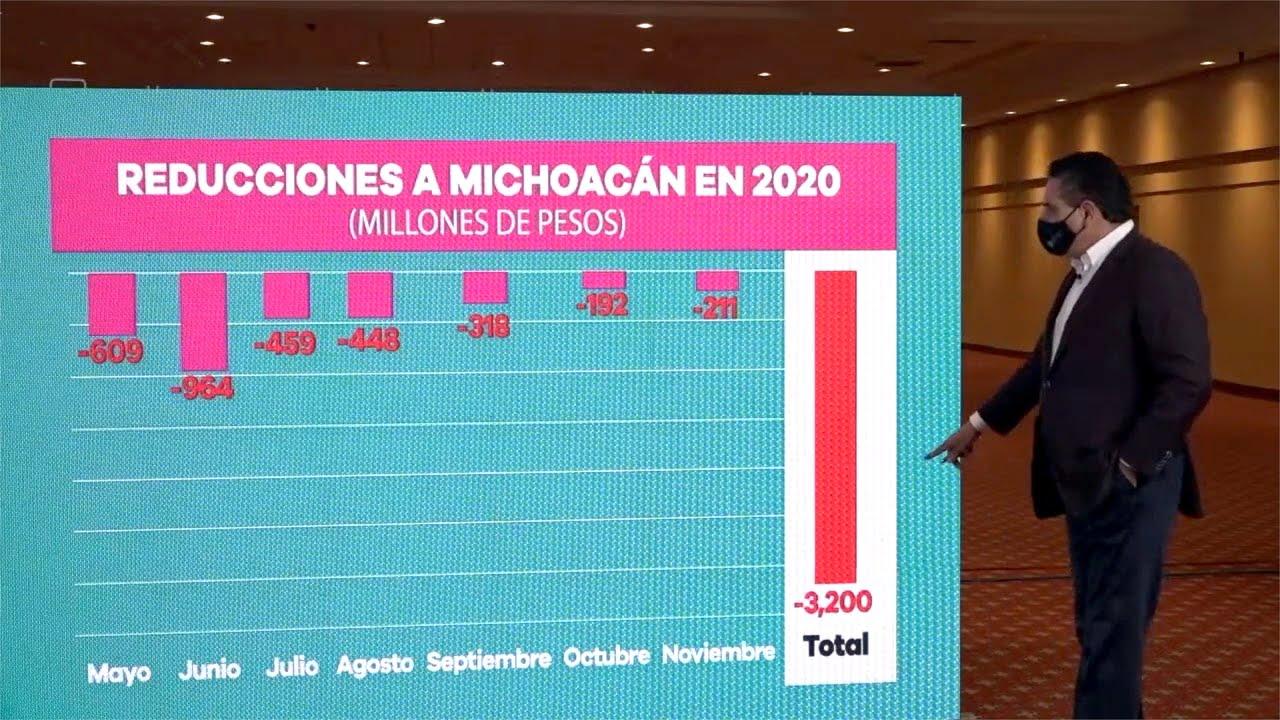 Complicaciones financieras en Michoacán, por recortes de la Federación - YouTube