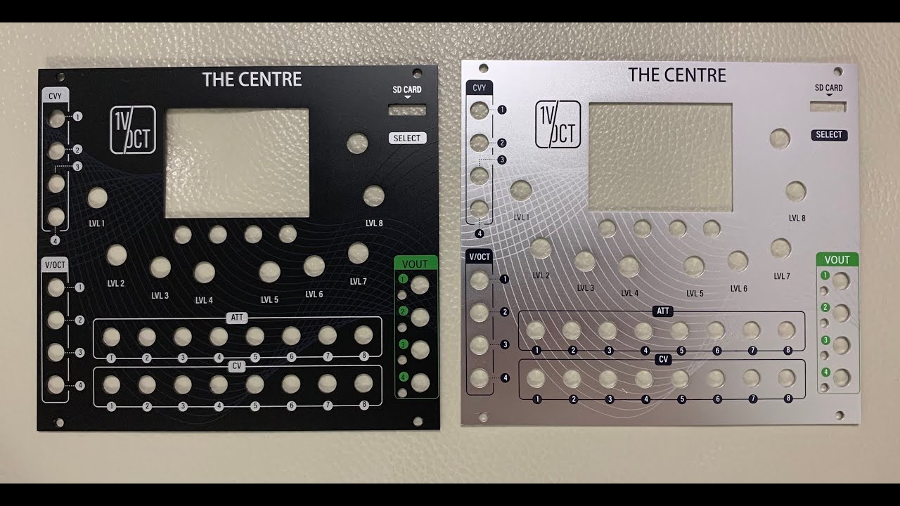 Proper Panels for The Centre