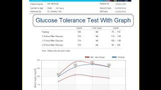 eLab - Glucose Tolerance Test (GTT) Report  With Graph