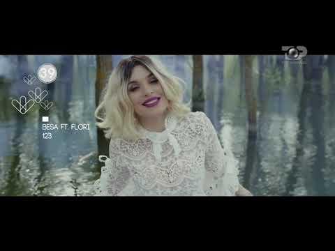 Top List, 23 Prill 2017, Pjesa 1 - Top Channel Albania - Entertainment Show