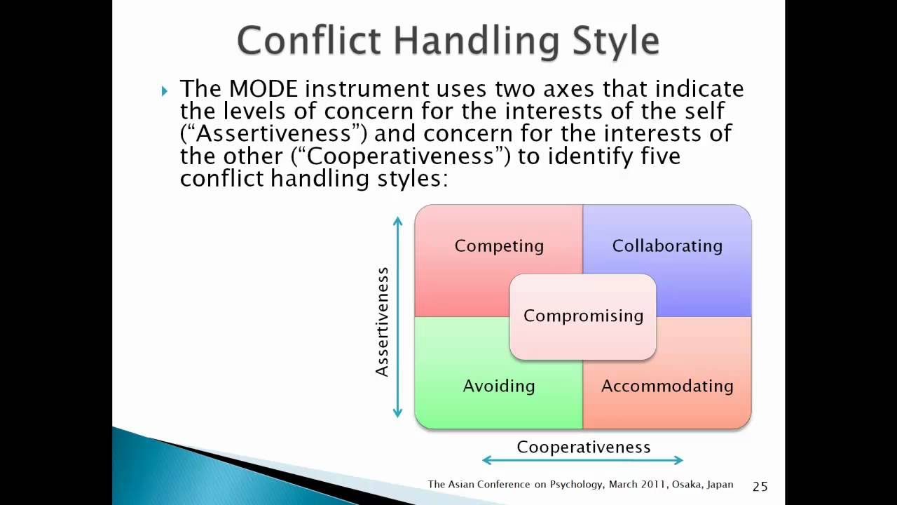 handling conflict Join linkedin learning staff instructor for an in-depth discussion in this video, handling conflict, part of job skills: learning the basics.