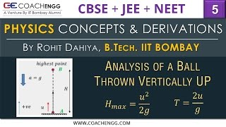 A Ball Thrown Vertically up | Find maximum height & Time of flight | PHYSICS | CBSE | IIT JEE | NEET(, 2017-01-03T19:29:47.000Z)