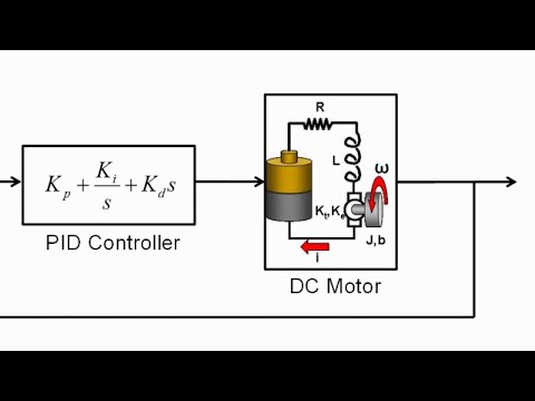 Control System Toolbox Overview
