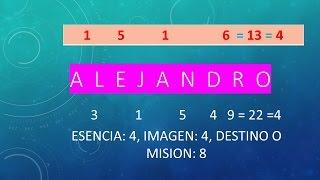 SIGNIFICADO DE LOS NOMBRES 8  ALEJANDRO ALEJO ALEX ALDO  NAMNUMEROLOGIA