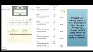 straight line interest loan calculator
